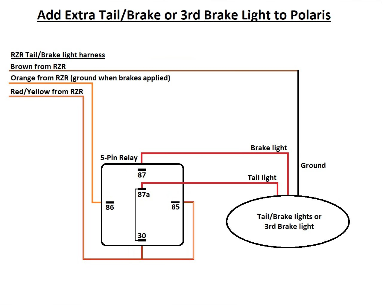 Want third brake light.