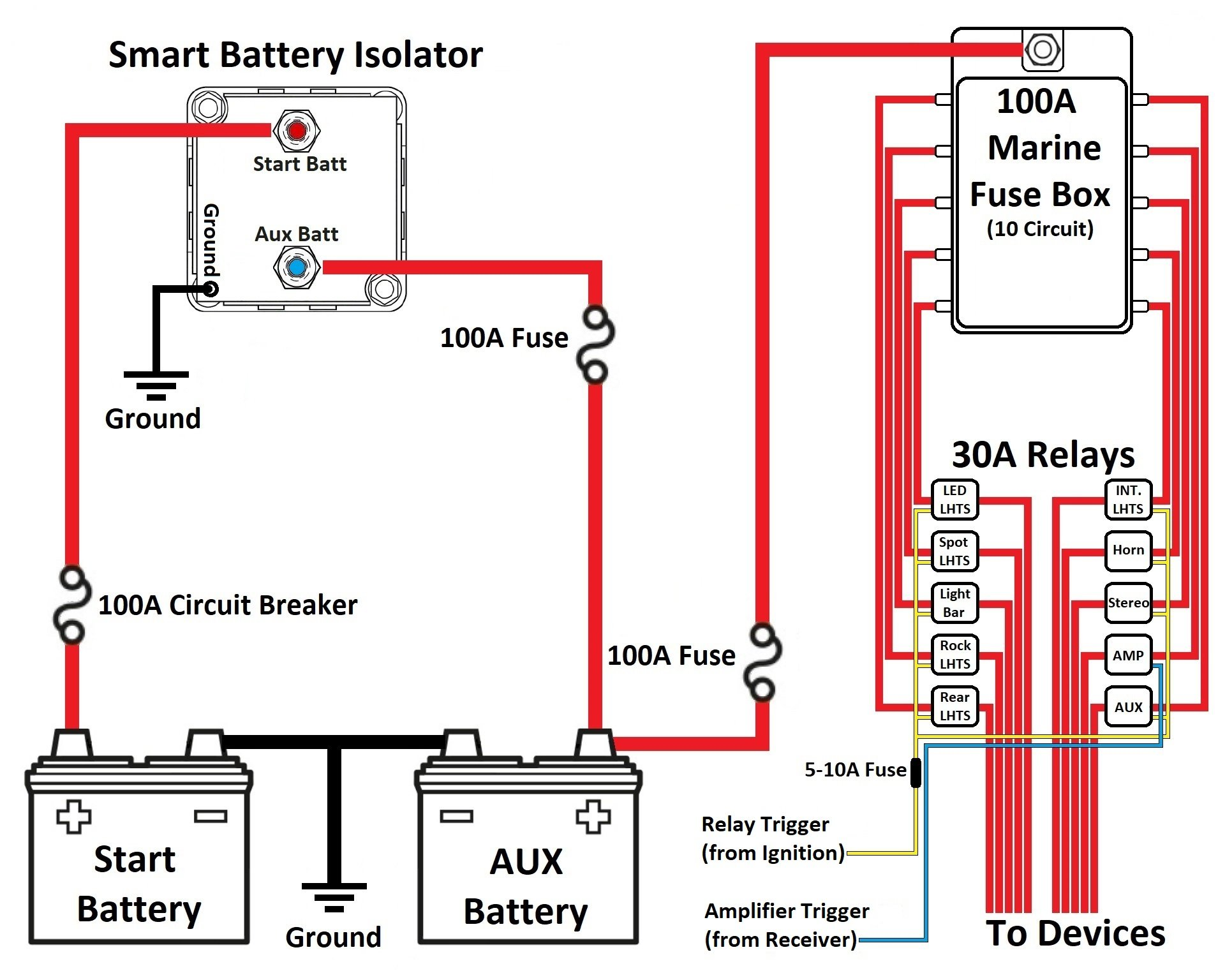 Batteries 12v Led Wiring Diagram Auxiliary Battery Caravan Data Painless Dual Harness Library Smart Isolator